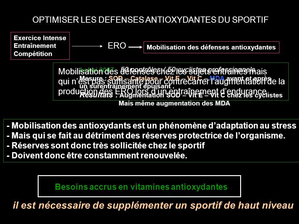 OPTIMISER LES DEFENSES ANTIOXYDANTES DU SPORTIF Exercice Intense Entraînement Compétition ERO Mobilisation des défenses antioxydantes Lekhi 2007 : 50