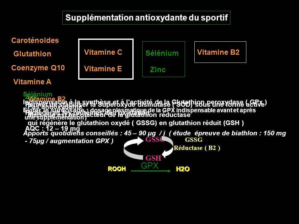 Supplémentation antioxydante du sportif Vitamine C Vitamine E Zinc Sélénium Vitamine B2 Glutathion Coenzyme Q10 Caroténoides Vitamine A Sélénium Indis