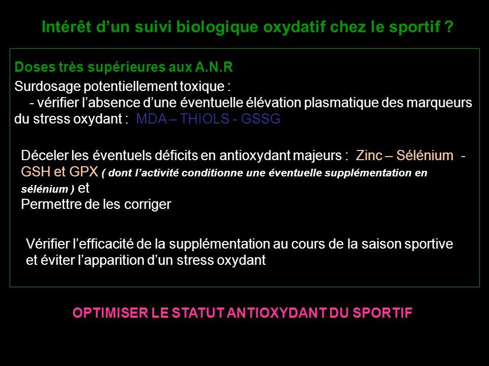 Intérêt dun suivi biologique oxydatif chez le sportif ? Déceler les éventuels déficits en antioxydant majeurs : Zinc – Sélénium - GSH et GPX ( dont la