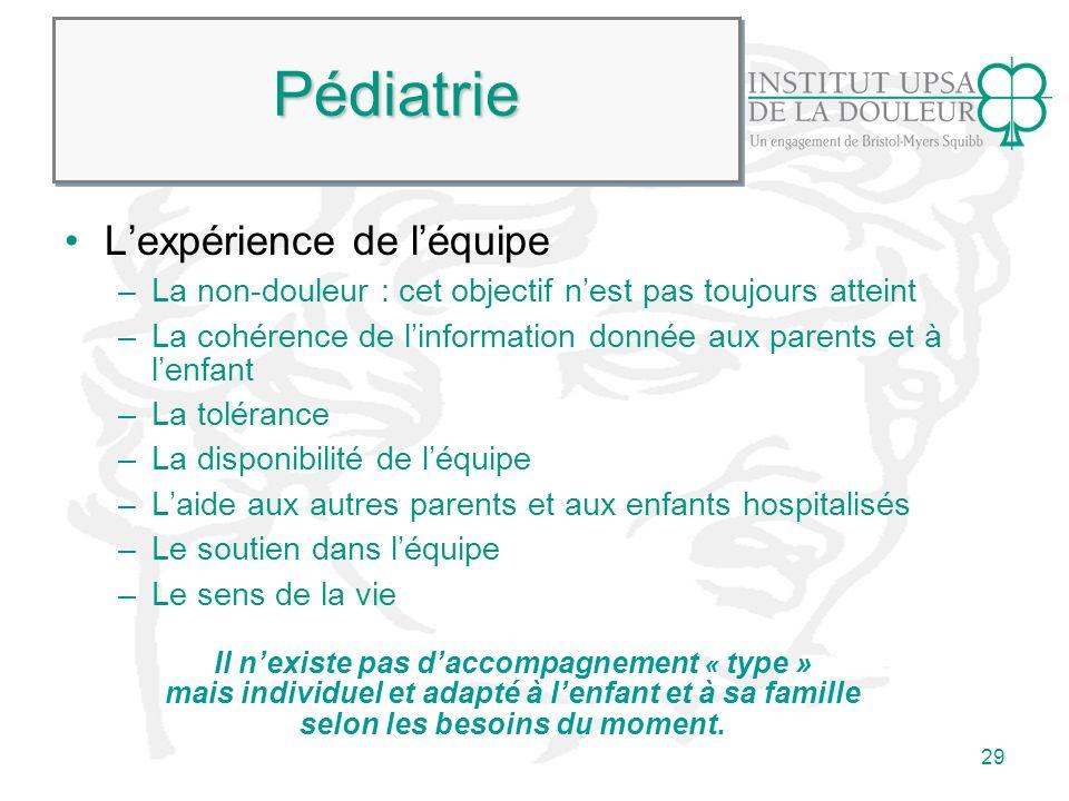29 PédiatriePédiatrie Lexpérience de léquipe –La non-douleur : cet objectif nest pas toujours atteint –La cohérence de linformation donnée aux parents