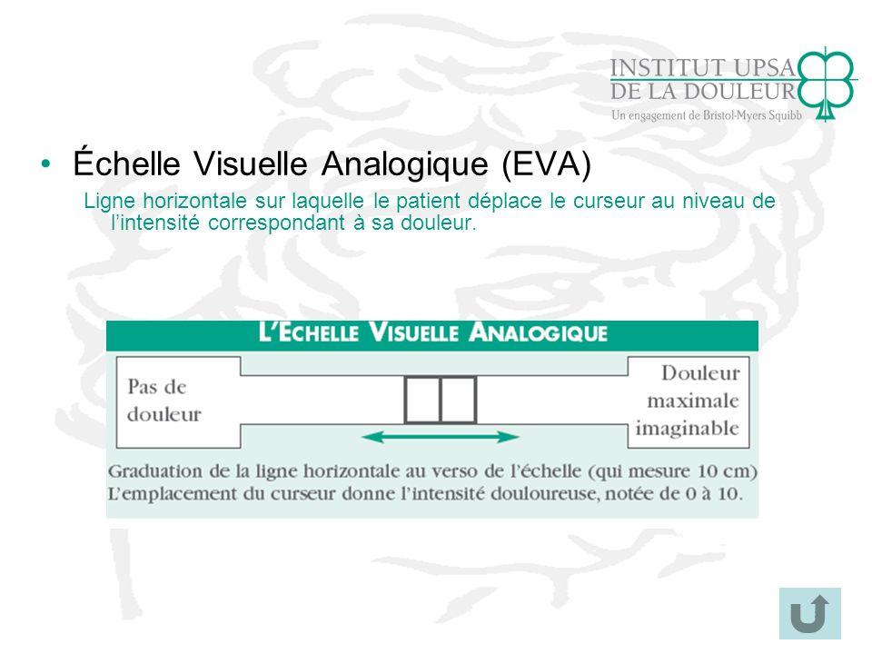 36 Échelle Visuelle Analogique (EVA) Ligne horizontale sur laquelle le patient déplace le curseur au niveau de lintensité correspondant à sa douleur.