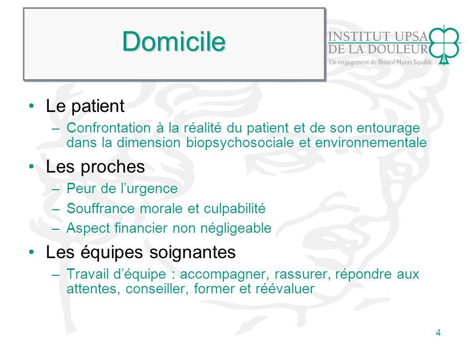 4 DomicileDomicile Le patient –Confrontation à la réalité du patient et de son entourage dans la dimension biopsychosociale et environnementale Les pr