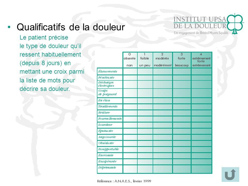 40 Qualificatifs de la douleur Le patient précise le type de douleur quil ressent habituellement (depuis 8 jours) en mettant une croix parmi la liste