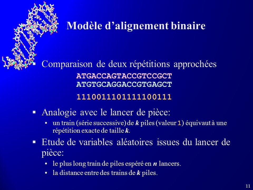 11 Modèle dalignement binaire Comparaison de deux répétitions approchées Analogie avec le lancer de pièce: un train (série successive) de k piles (valeur 1 ) équivaut à une répétition exacte de taille k.