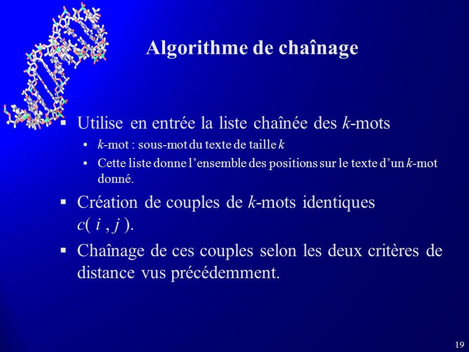 19 Algorithme de chaînage Utilise en entrée la liste chaînée des k-mots k-mot : sous-mot du texte de taille k Cette liste donne lensemble des positions sur le texte dun k-mot donné.