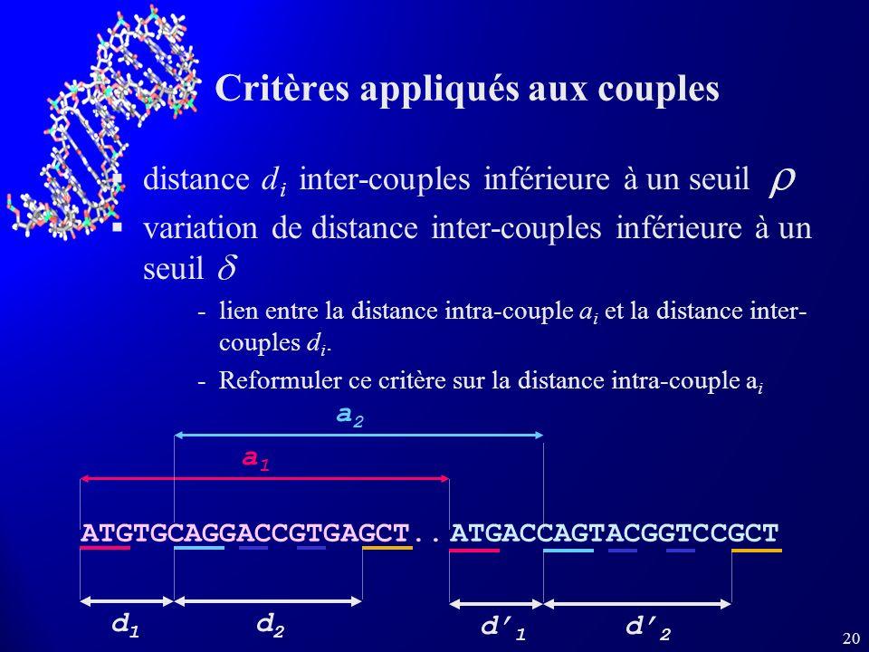 20 Critères appliqués aux couples distance d i inter-couples inférieure à un seuil variation de distance inter-couples inférieure à un seuil lien entre la distance intra-couple a i et la distance inter- couples d i.