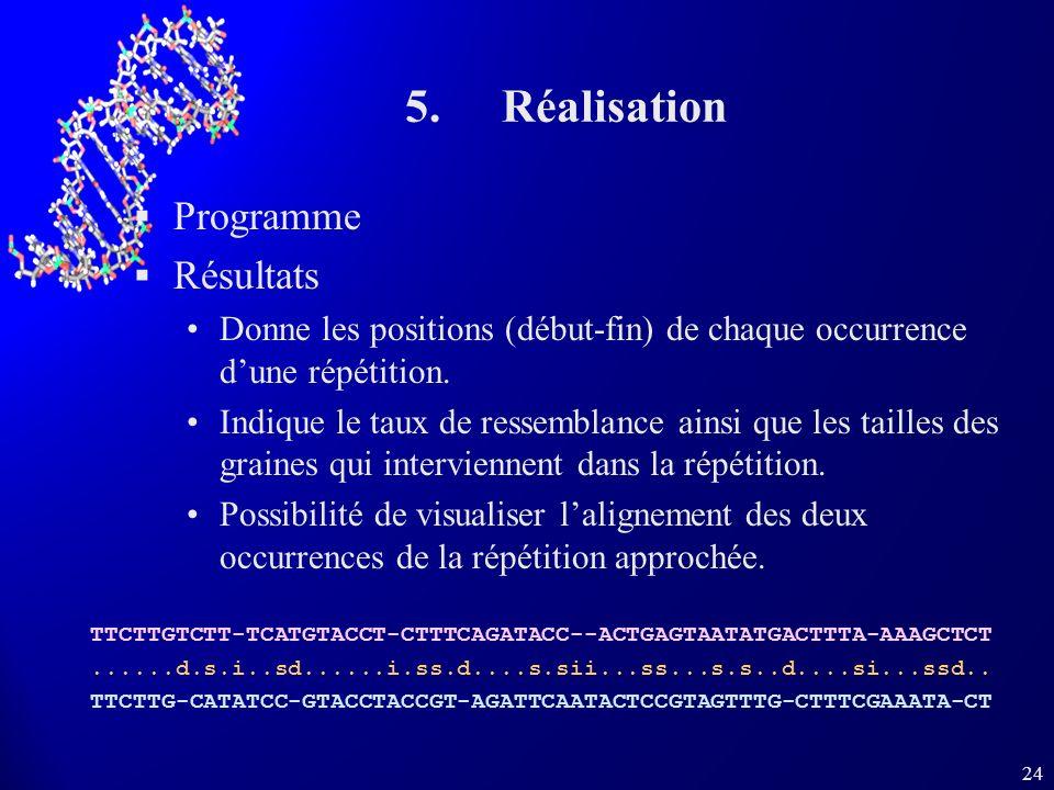 24 5.Réalisation Programme Résultats Donne les positions (début-fin) de chaque occurrence dune répétition.