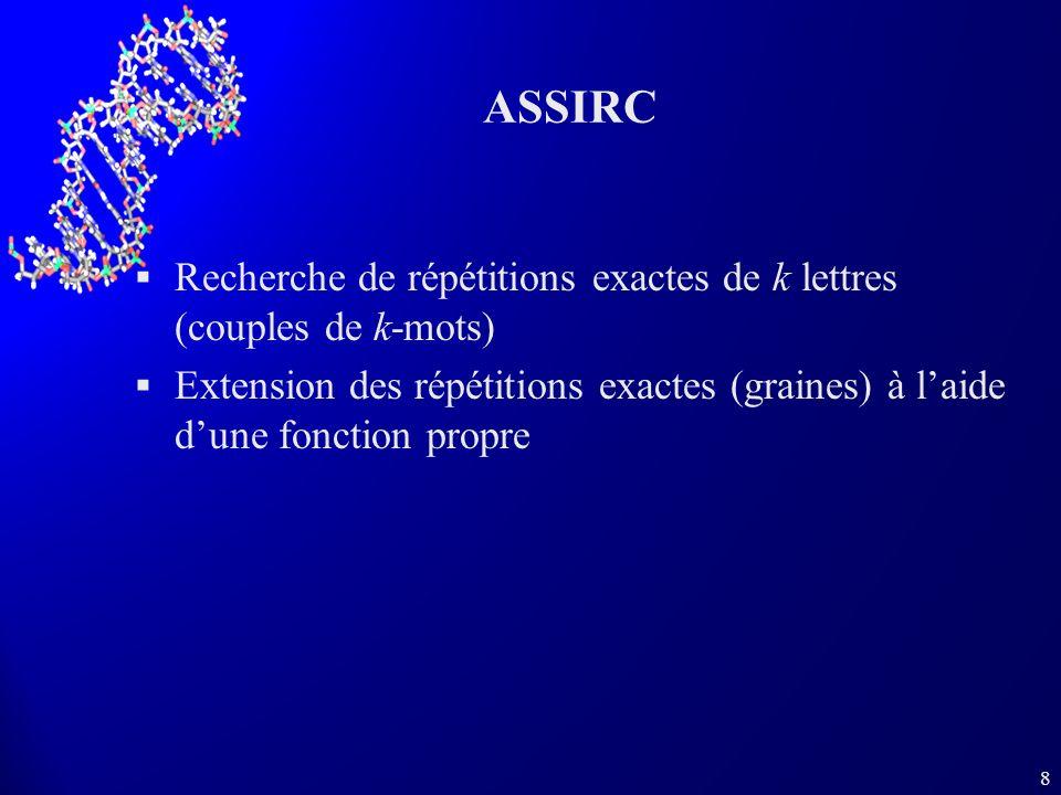8 ASSIRC Recherche de répétitions exactes de k lettres (couples de k-mots) Extension des répétitions exactes (graines) à laide dune fonction propre