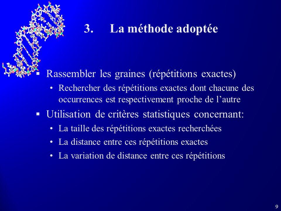 10 Modèles choisis Modèle dalignement binaire Comparaison doccurrences de répétitions approchées Marche aléatoire simuler les indels (insertions/suppressions) sur les occurrences de répétitions approchées