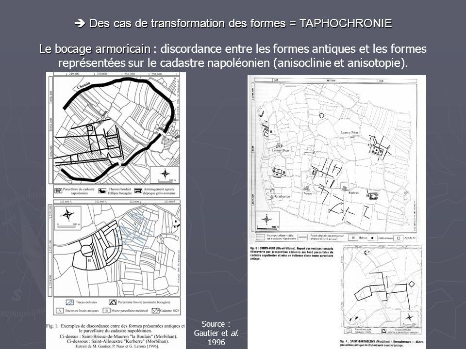 Des cas de transformation des formes = TAPHOCHRONIE Des cas de transformation des formes = TAPHOCHRONIE Le bocage armoricain Le bocage armoricain : di