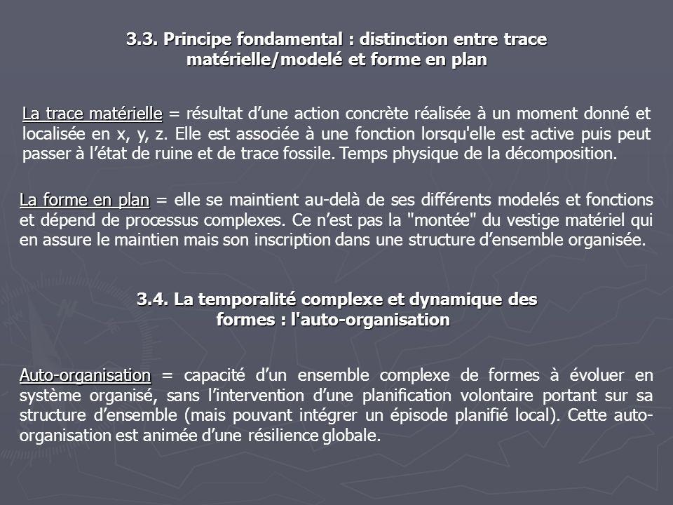 3.3. Principe fondamental : distinction entre trace matérielle/modelé et forme en plan La trace matérielle La trace matérielle = résultat dune action