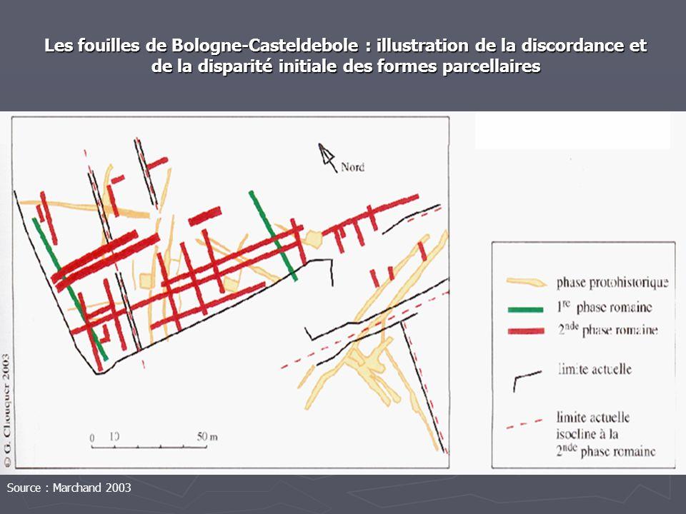 Les fouilles de Bologne-Casteldebole : illustration de la discordance et de la disparité initiale des formes parcellaires Source : Marchand 2003