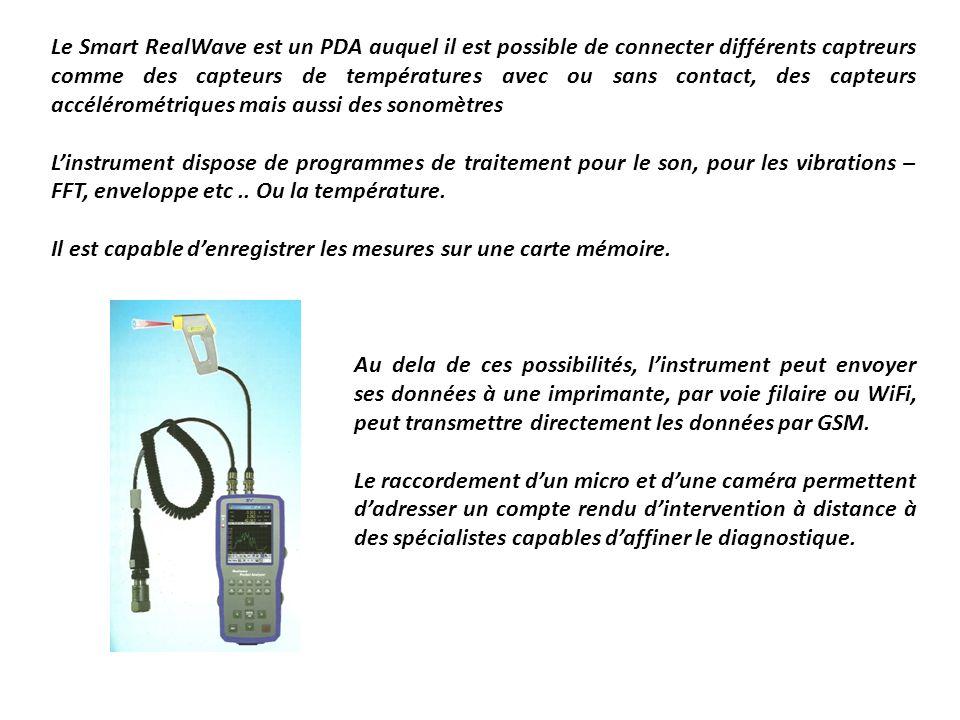 Le Smart RealWave est un PDA auquel il est possible de connecter différents captreurs comme des capteurs de températures avec ou sans contact, des cap