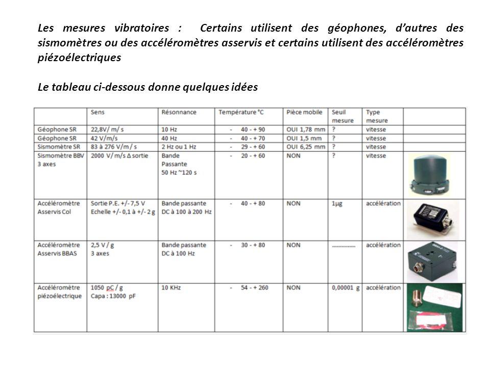 Les mesures vibratoires : Certains utilisent des géophones, dautres des sismomètres ou des accéléromètres asservis et certains utilisent des accélérom