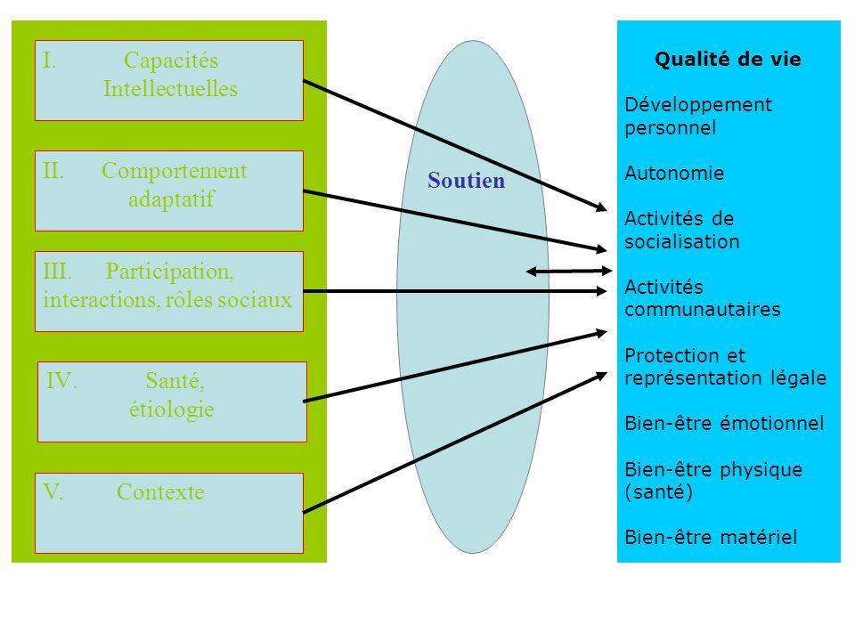 V. Contexte IV. Santé, étiologie III. Participation, interactions, rôles sociaux II. Comportement adaptatif I. Capacités Intellectuelles Soutien Quali