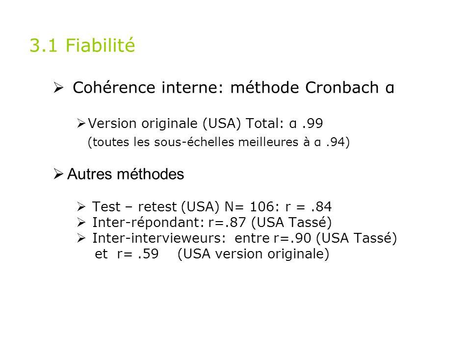 3.1 Fiabilité Cohérence interne: méthode Cronbach α Version originale (USA) Total: α.99 (toutes les sous-échelles meilleures à α.94) Autres méthodes T