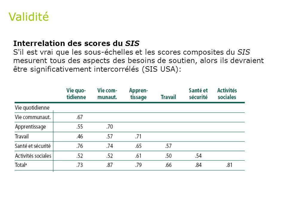 Interrelation des scores du SIS S'il est vrai que les sous-échelles et les scores composites du SIS mesurent tous des aspects des besoins de soutien,