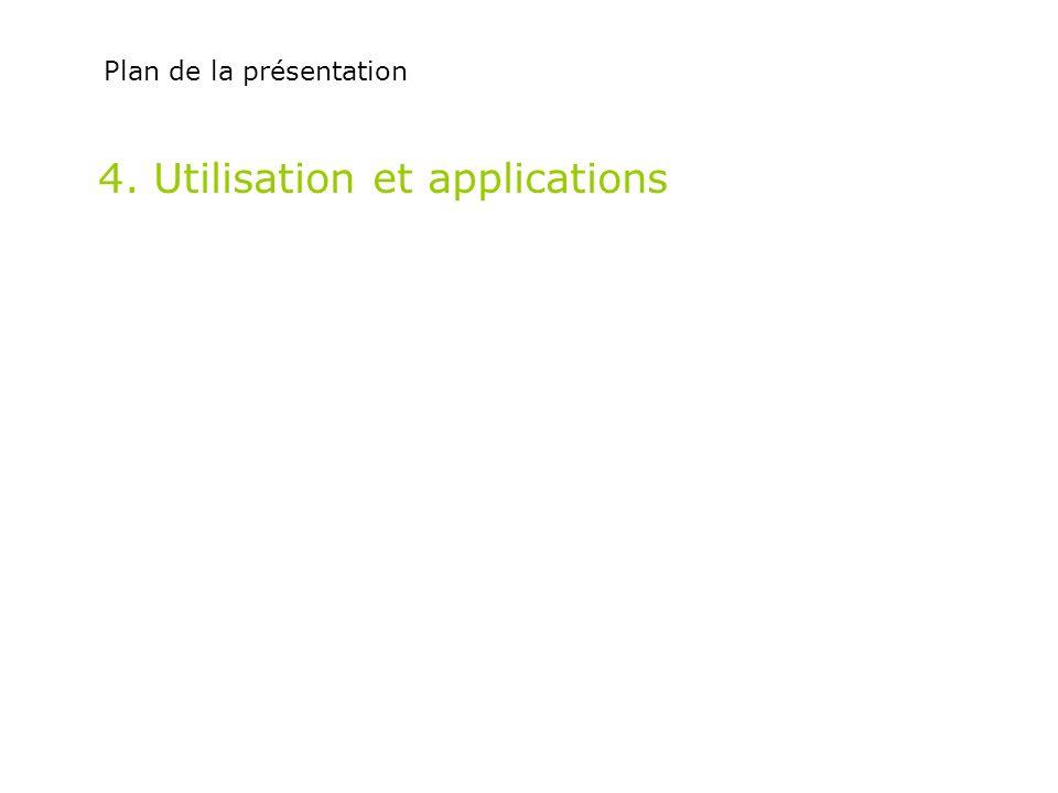 4. Utilisation et applications Plan de la présentation