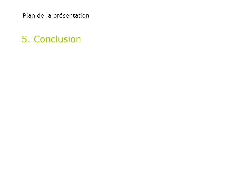 5. Conclusion Plan de la présentation
