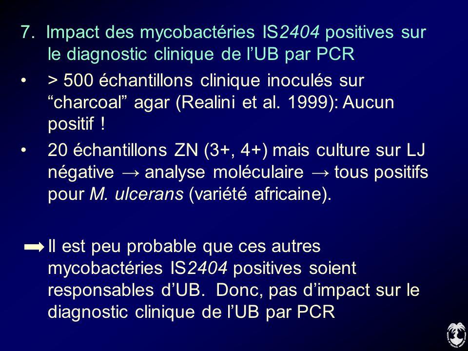 7. Impact des mycobactéries IS2404 positives sur le diagnostic clinique de lUB par PCR > 500 échantillons clinique inoculés sur charcoal agar (Realini