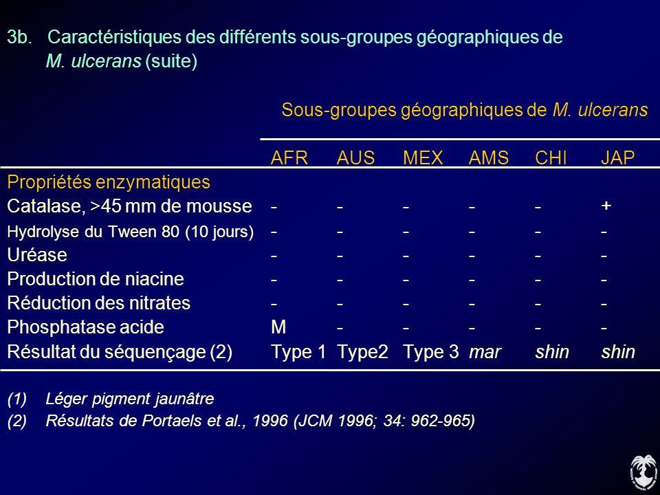 3b. Caractéristiques des différents sous-groupes géographiques de M. ulcerans (suite) Sous-groupes géographiques de M. ulcerans AFRAUSMEXAMSCHIJAP Pro