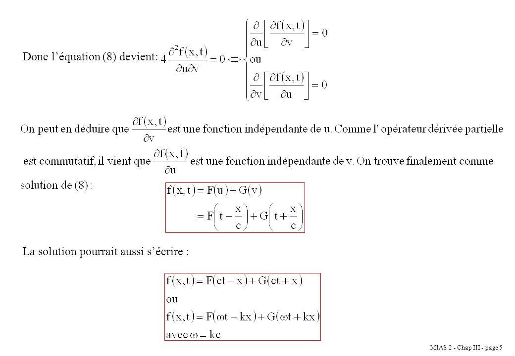 MIAS 2 - Chap III - page 26 Remarque : Les spectres damplitude et de phase sont continus à la différence de ceux des fonctions périodiques Il existe aussi dautres écritures : Exemple : La fonction créneau
