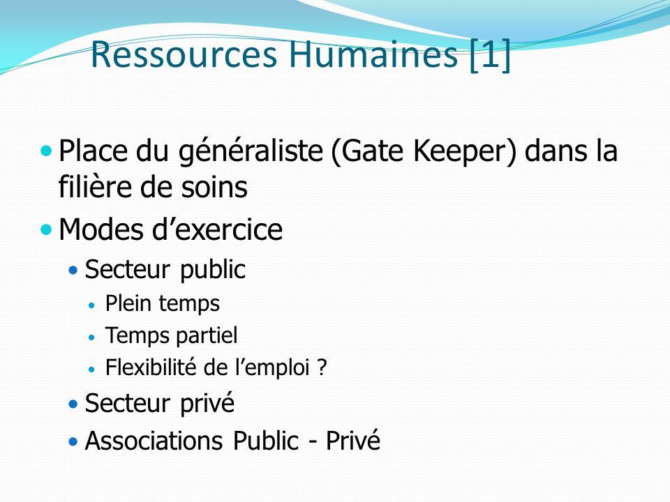 Ressources Humaines [1] Place du généraliste (Gate Keeper) dans la filière de soins Modes dexercice Secteur public Plein temps Temps partiel Flexibili