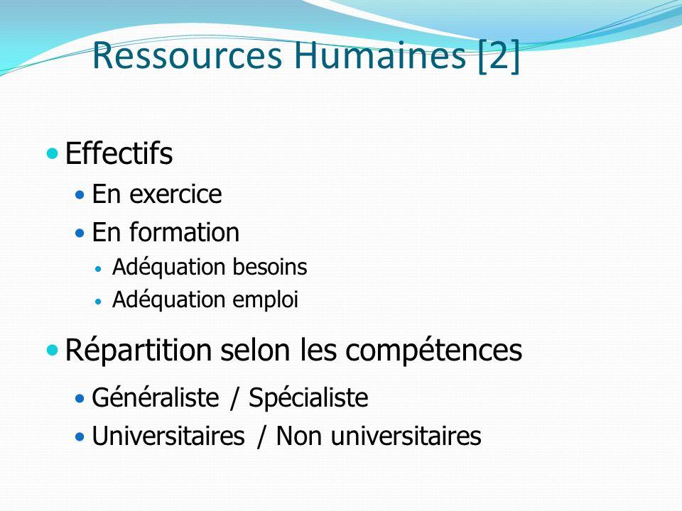 Ressources Humaines [2] Effectifs En exercice En formation Adéquation besoins Adéquation emploi Répartition selon les compétences Généraliste / Spécialiste Universitaires / Non universitaires