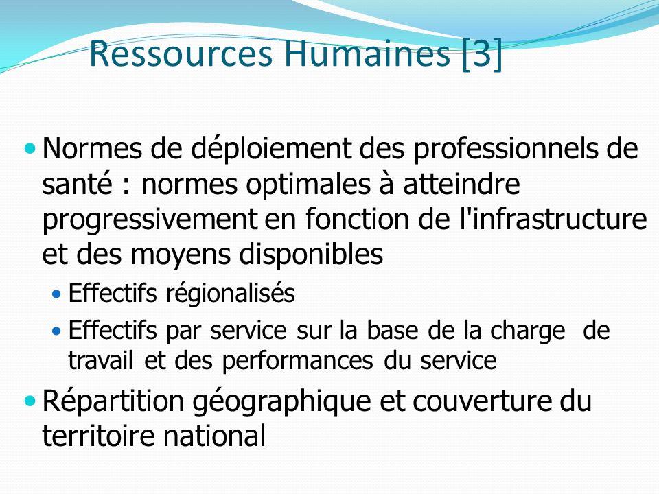 Ressources Humaines [3] Normes de déploiement des professionnels de santé : normes optimales à atteindre progressivement en fonction de l'infrastructu