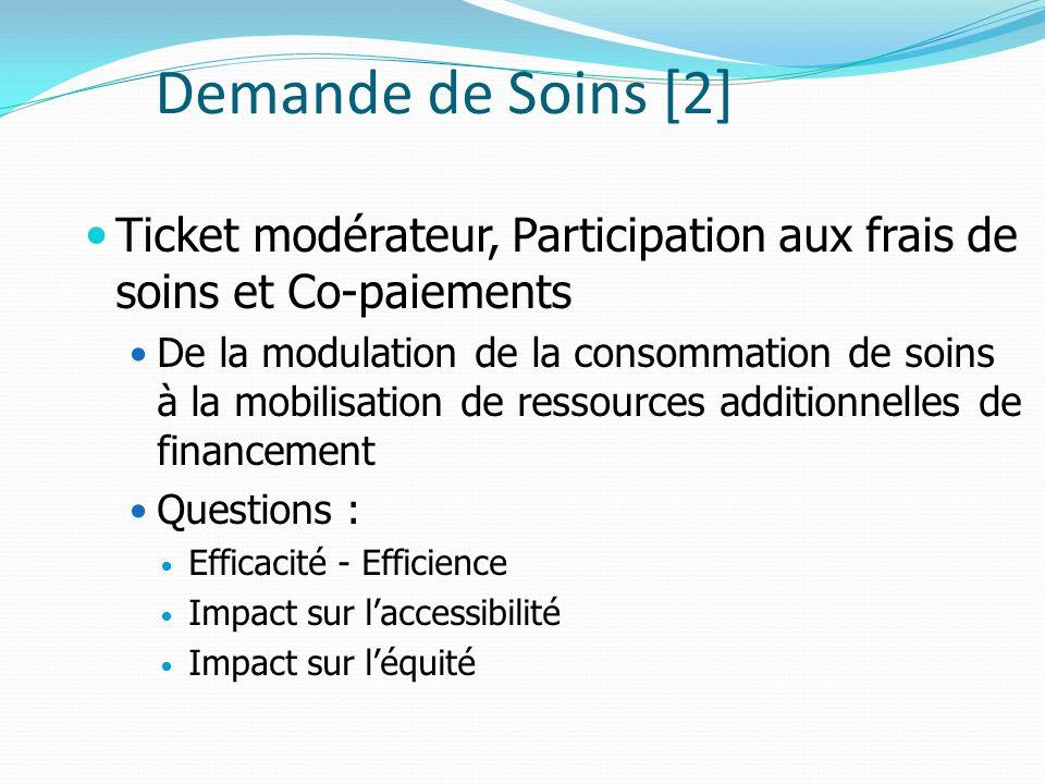 Demande de Soins [2] Ticket modérateur, Participation aux frais de soins et Co-paiements De la modulation de la consommation de soins à la mobilisation de ressources additionnelles de financement Questions : Efficacité - Efficience Impact sur laccessibilité Impact sur léquité