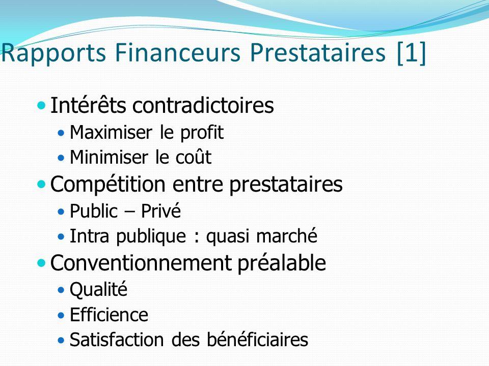 Rapports Financeurs Prestataires [1] Intérêts contradictoires Maximiser le profit Minimiser le coût Compétition entre prestataires Public – Privé Intr