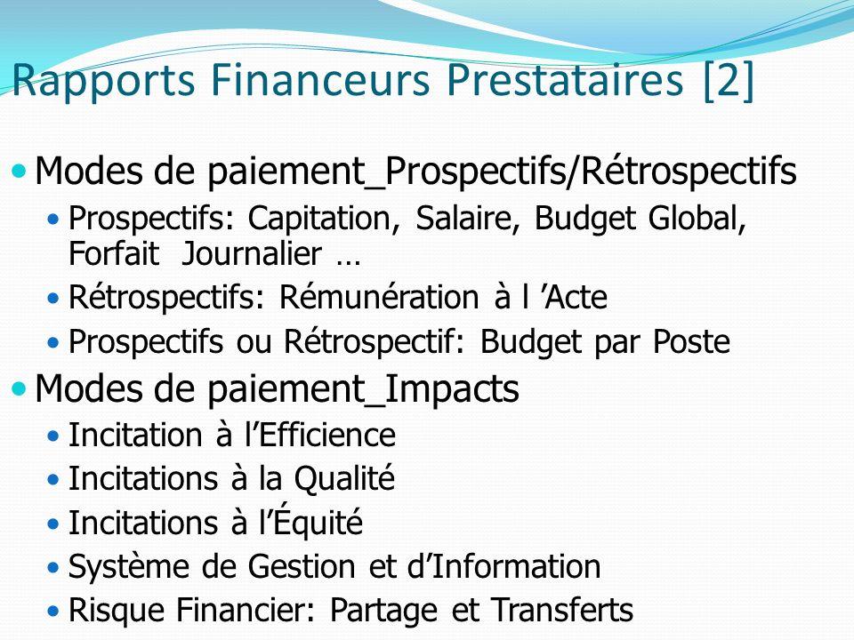 Rapports Financeurs Prestataires [2] Modes de paiement_Prospectifs/Rétrospectifs Prospectifs: Capitation, Salaire, Budget Global, Forfait Journalier … Rétrospectifs: Rémunération à l Acte Prospectifs ou Rétrospectif: Budget par Poste Modes de paiement_Impacts Incitation à lEfficience Incitations à la Qualité Incitations à lÉquité Système de Gestion et dInformation Risque Financier: Partage et Transferts