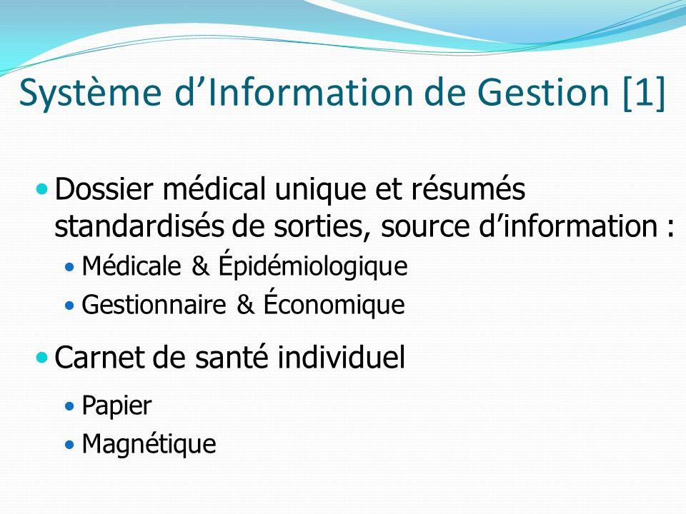 Système dInformation de Gestion [1] Dossier médical unique et résumés standardisés de sorties, source dinformation : Médicale & Épidémiologique Gestio