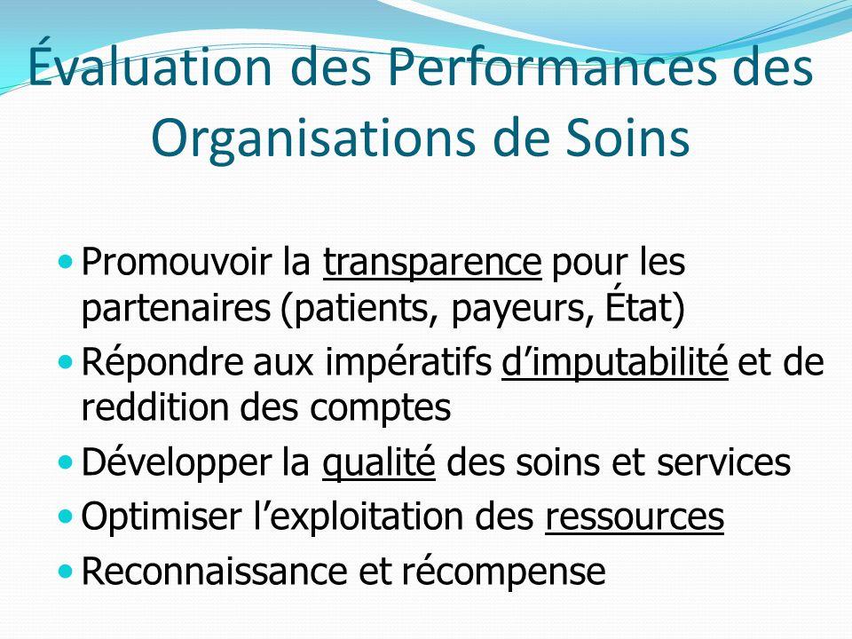 Évaluation des Performances des Organisations de Soins Promouvoir la transparence pour les partenaires (patients, payeurs, État) Répondre aux impératifs dimputabilité et de reddition des comptes Développer la qualité des soins et services Optimiser lexploitation des ressources Reconnaissance et récompense