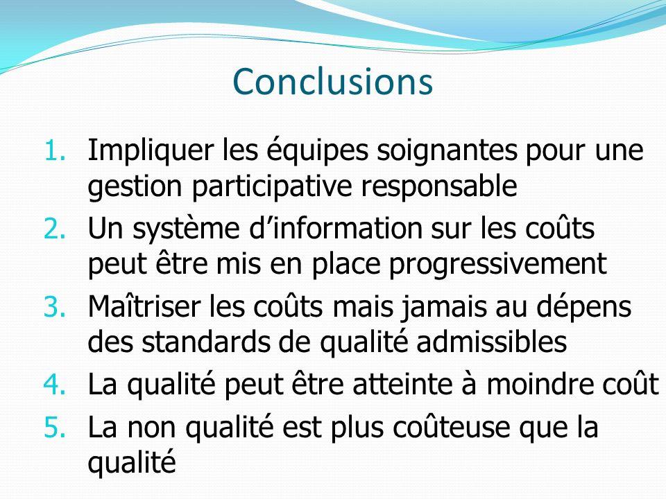 Conclusions 1. Impliquer les équipes soignantes pour une gestion participative responsable 2. Un système dinformation sur les coûts peut être mis en p