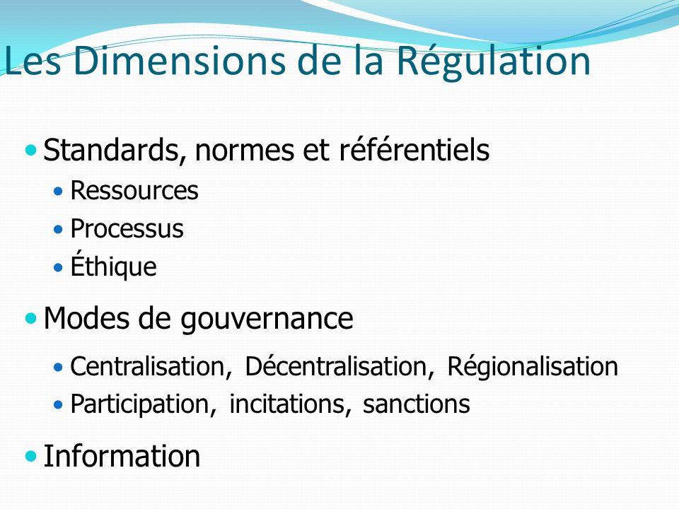 Les Dimensions de la Régulation Standards, normes et référentiels Ressources Processus Éthique Modes de gouvernance Centralisation, Décentralisation, Régionalisation Participation, incitations, sanctions Information