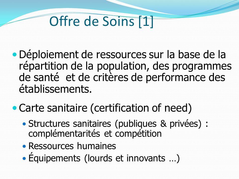Offre de Soins [1] Déploiement de ressources sur la base de la répartition de la population, des programmes de santé et de critères de performance des établissements.