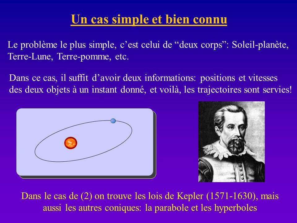 Un cas simple et bien connu Dans ce cas, il suffit davoir deux informations: positions et vitesses des deux objets à un instant donné, et voilà, les t