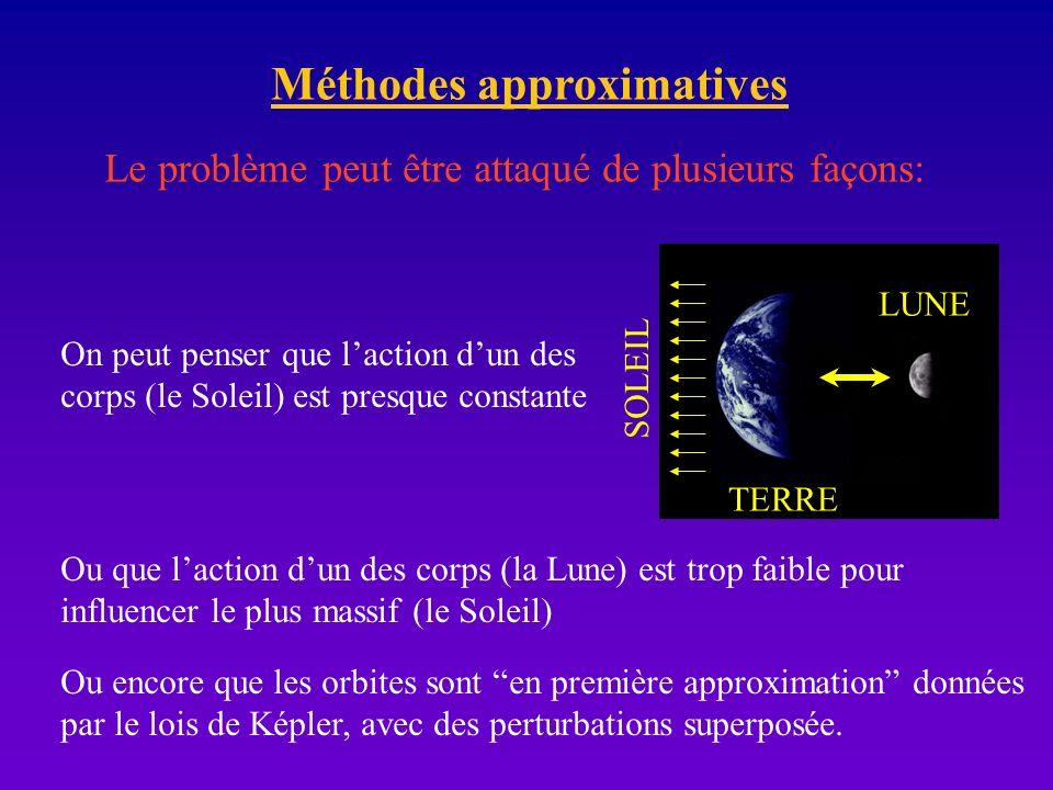 Méthodes approximatives Le problème peut être attaqué de plusieurs façons: SOLEIL TERRE LUNE On peut penser que laction dun des corps (le Soleil) est