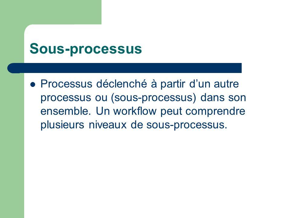 Sous-processus Processus déclenché à partir dun autre processus ou (sous-processus) dans son ensemble. Un workflow peut comprendre plusieurs niveaux d
