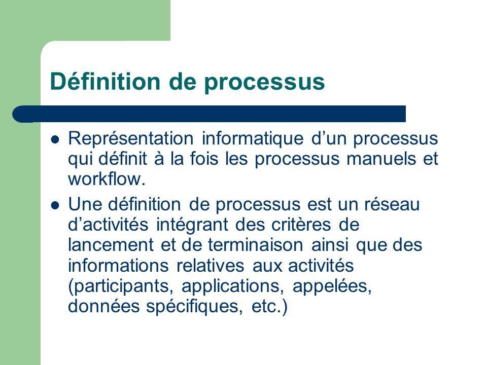 Définition de processus Représentation informatique dun processus qui définit à la fois les processus manuels et workflow. Une définition de processus