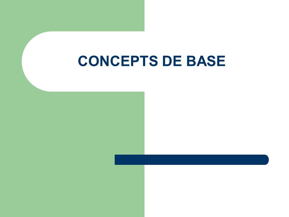 CONCEPTS DE BASE