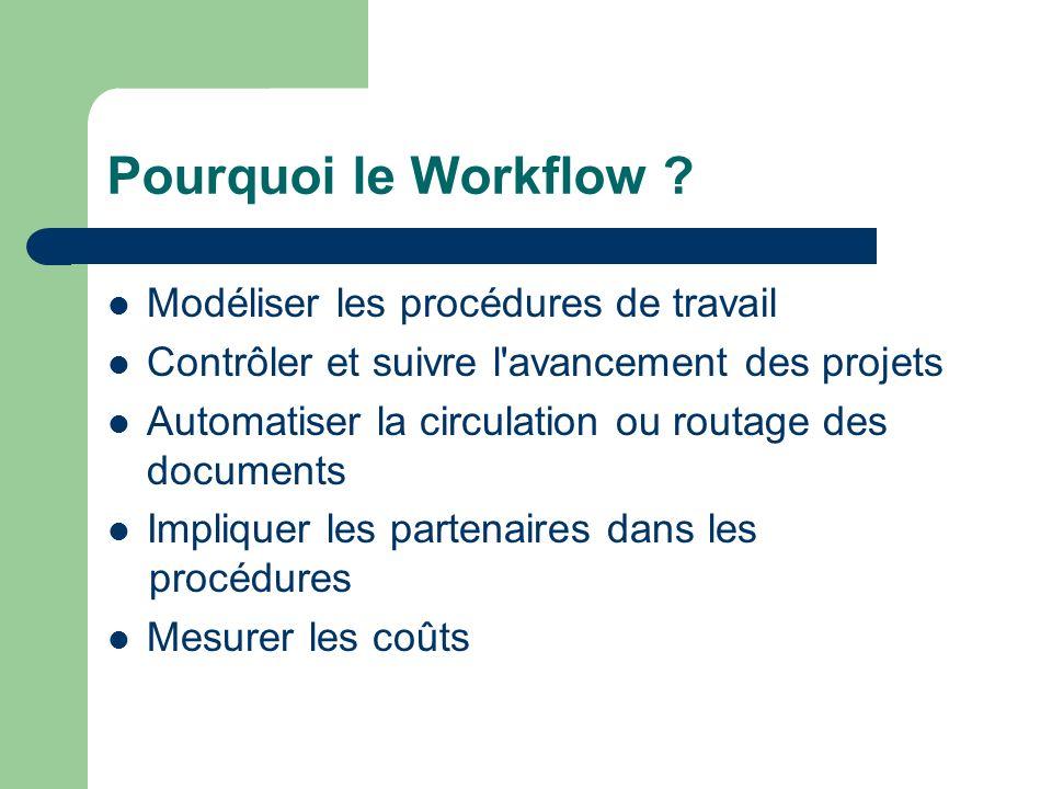 Pourquoi le Workflow ? Modéliser les procédures de travail Contrôler et suivre l'avancement des projets Automatiser la circulation ou routage des docu