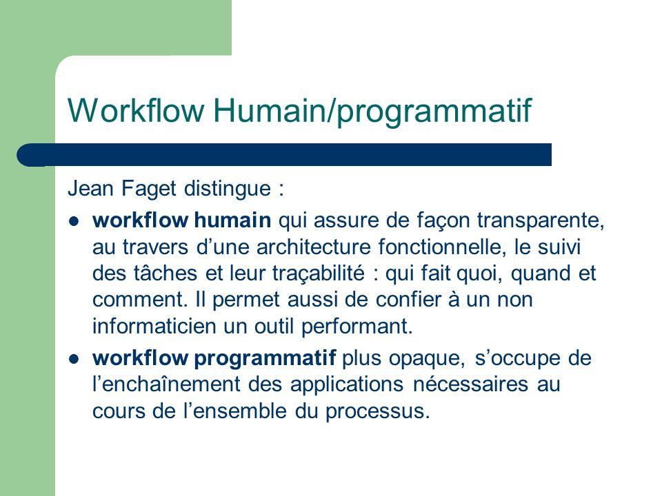 Workflow Humain/programmatif Jean Faget distingue : workflow humain qui assure de façon transparente, au travers dune architecture fonctionnelle, le s