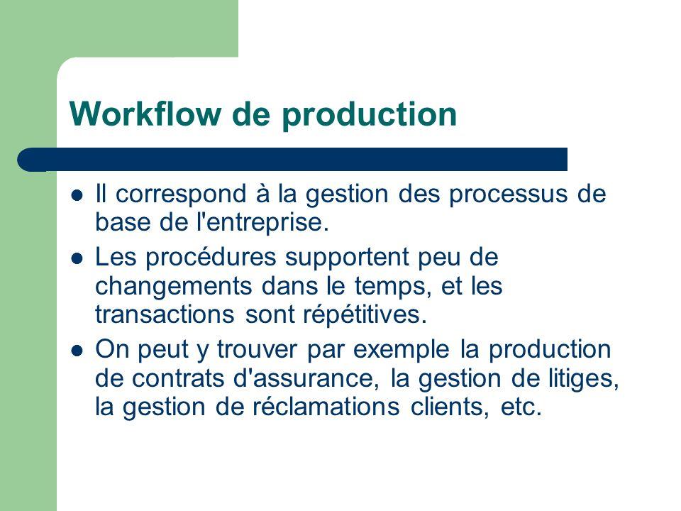 Workflow de production Il correspond à la gestion des processus de base de l'entreprise. Les procédures supportent peu de changements dans le temps, e