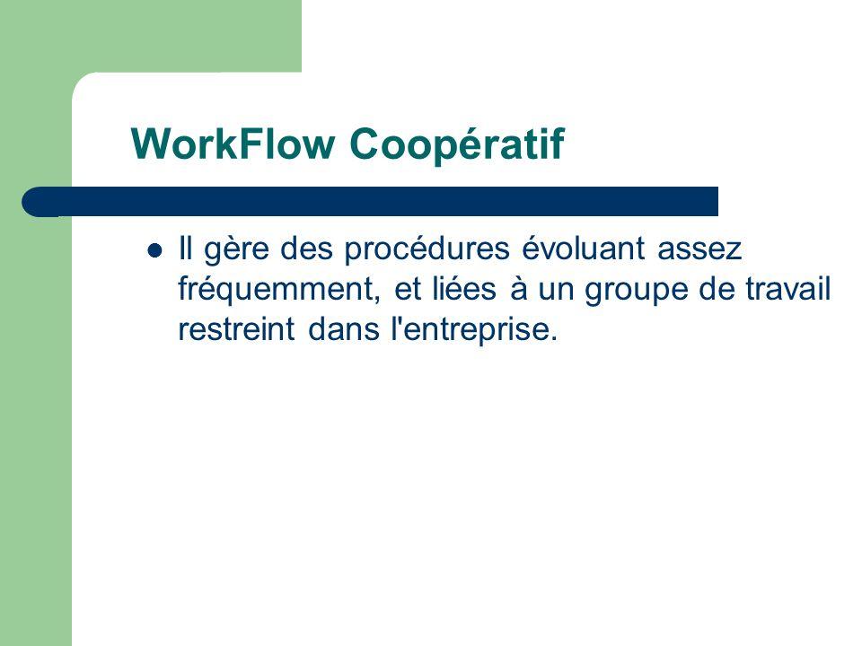 WorkFlow Coopératif Il gère des procédures évoluant assez fréquemment, et liées à un groupe de travail restreint dans l'entreprise.