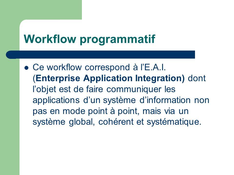 Workflow programmatif Ce workflow correspond à lE.A.I. (Enterprise Application Integration) dont lobjet est de faire communiquer les applications dun