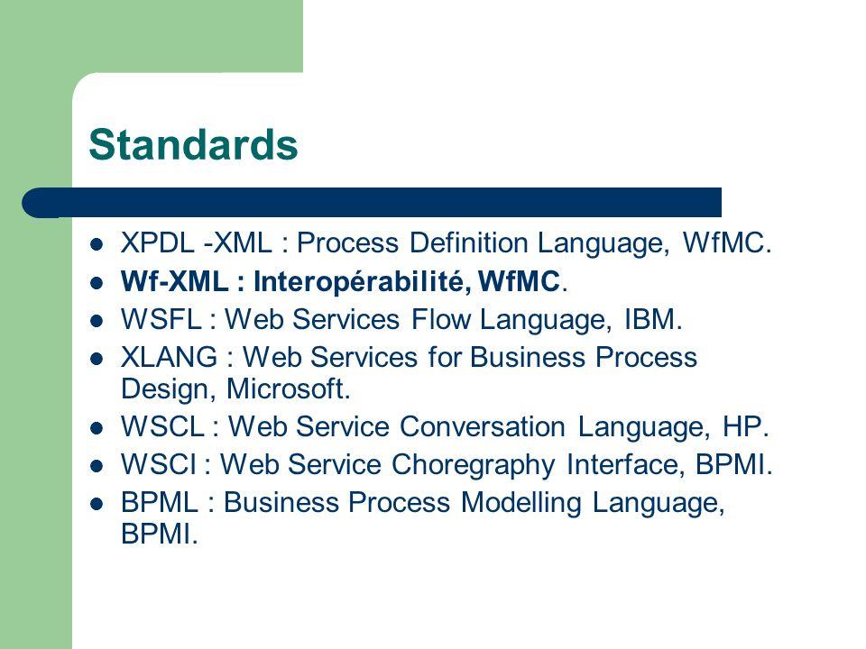 Standards XPDL -XML : Process Definition Language, WfMC. Wf-XML : Interopérabilité, WfMC. WSFL : Web Services Flow Language, IBM. XLANG : Web Services