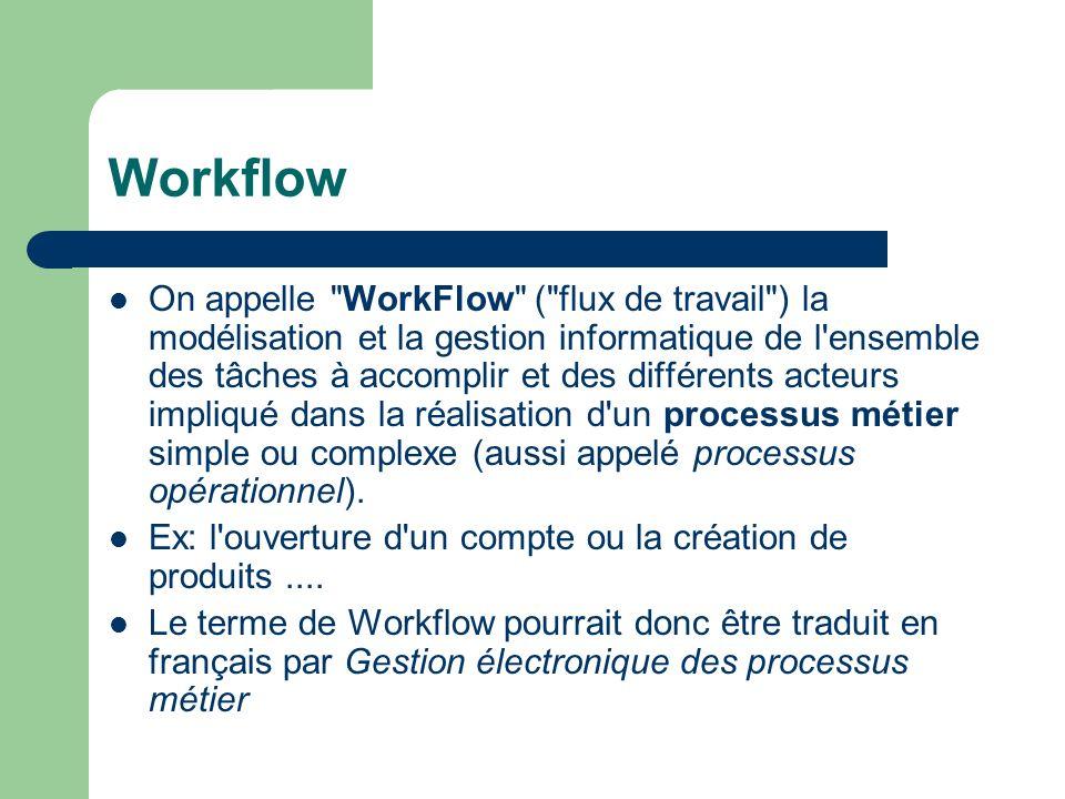 Workflow Humain/programmatif Jean Faget distingue : workflow humain qui assure de façon transparente, au travers dune architecture fonctionnelle, le suivi des tâches et leur traçabilité : qui fait quoi, quand et comment.