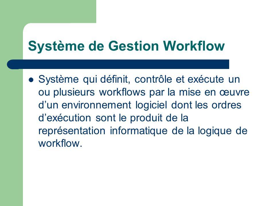 Système de Gestion Workflow Système qui définit, contrôle et exécute un ou plusieurs workflows par la mise en œuvre dun environnement logiciel dont le
